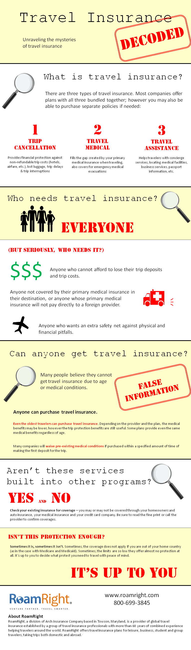 Is travel insurance necessary? This infographic answers this and other questions.